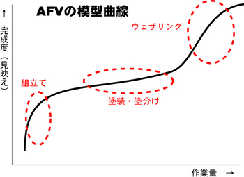 AFV模型曲線.jpg